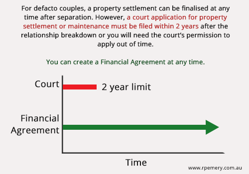 defacto time limits property settlemetn after separation